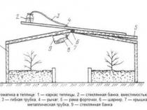 Схема установки самодельного автоматического доводчика на форточку теплицы