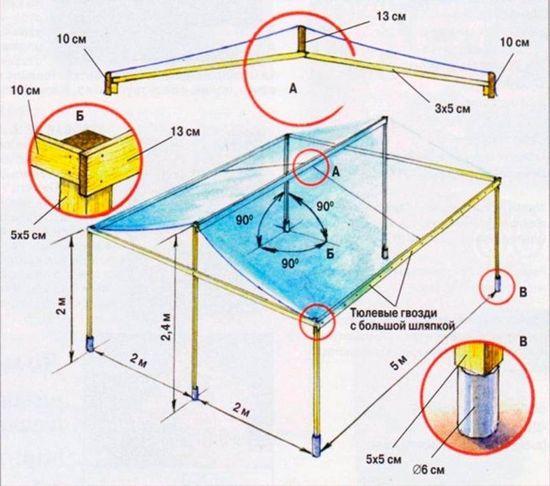 Гидроизоляция толщина рулонная