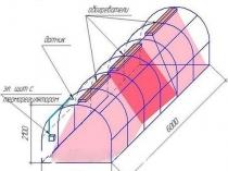 Схема распределения тепла в теплице с ИК обогревателями для отопления