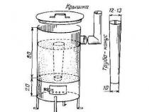 Устройство печи на опилках для установки в теплицу