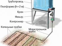 Элементы установки для капельного полива теплицы