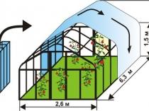 Укладка листов поликарбоната согласно проекта теплицы