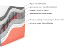 Порядок нанесения слоев в процессе штукатурки бетона