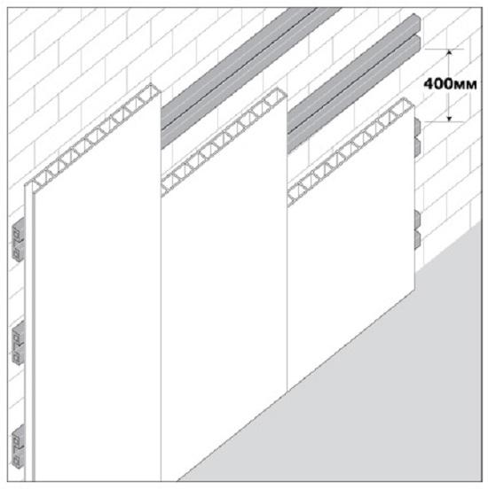Схема монтажа пластиковых панелей в туалете