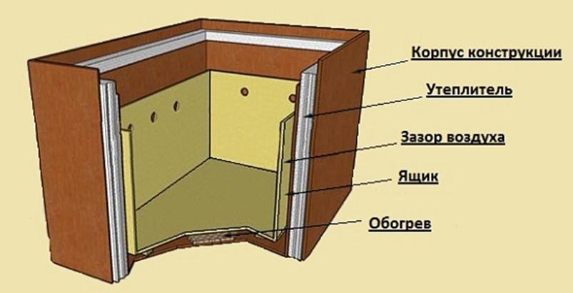 Схематический рисунок погребка для балкона
