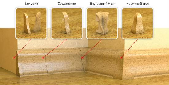 Элементы для установки пластикового плинтуса