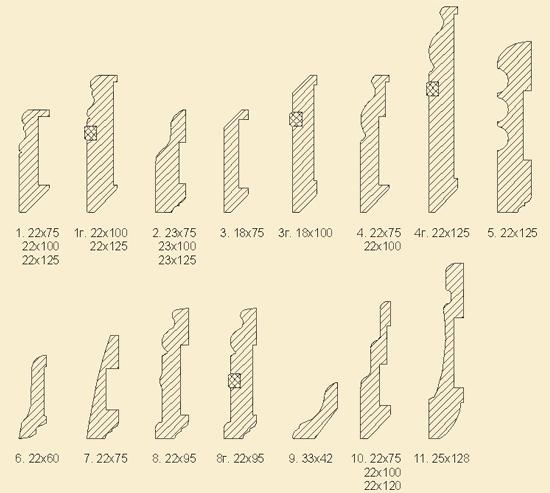 Виды профилей деревянного плинтуса