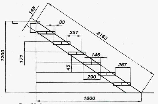 Проект лестницы крыльца для бани