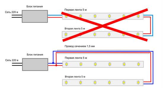 Правильное подключение подсветки плинтуса