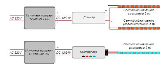 Схема подключения подсветки плинтуса