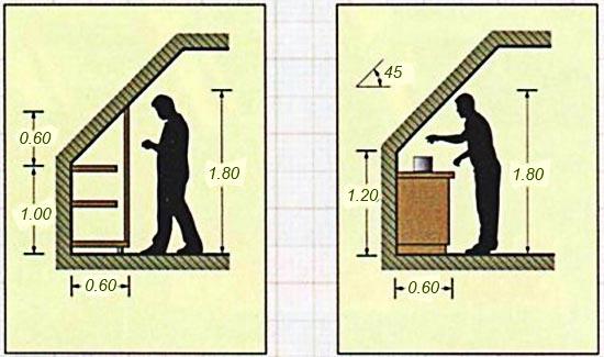 Схема устройства тумбы на мансарде с уклоном