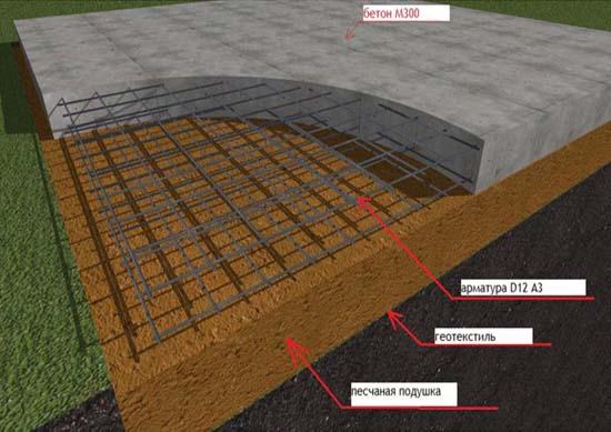 Устройство бетонного пола беседки