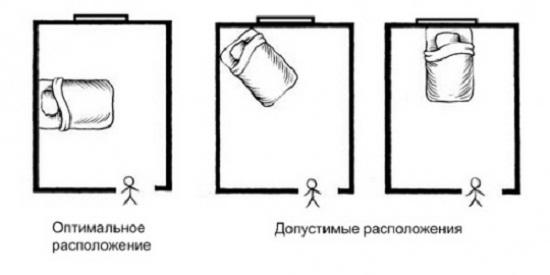 Идеи для размещения кровати в маленькой спальне