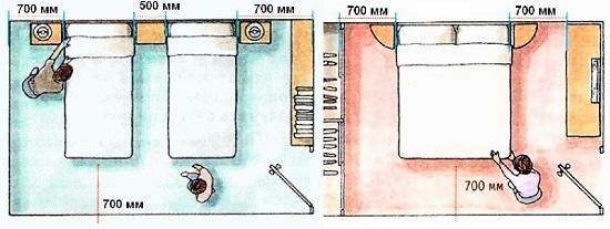 План меблировки узкой спальни