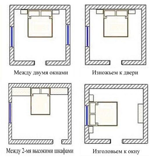 Примеры планировки спальни по фэн шуй