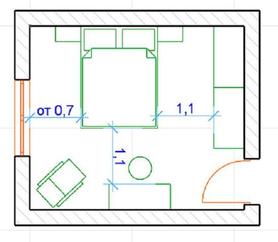 Дизайн проект спальни с примером расстановки мебели