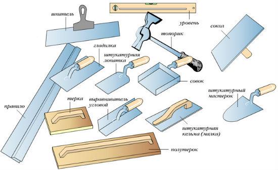 Инструмент для нанесения на стены цементной штукатурки