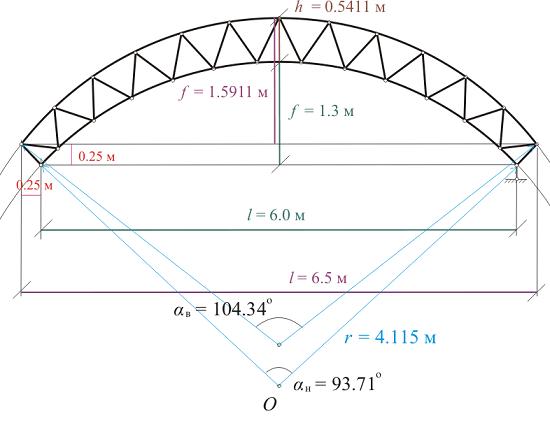 Расчетная схема металлической арки для строительства навеса