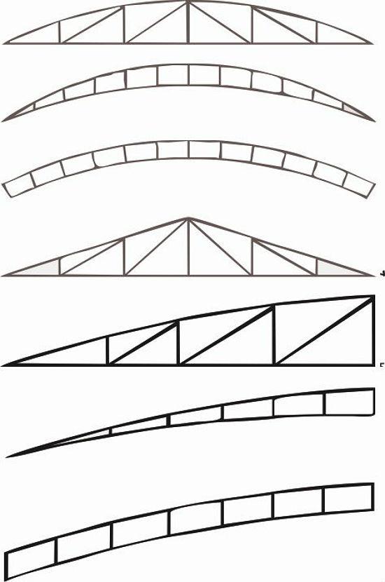 Виды арочных навесов с покрытием из поликарбоната