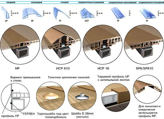 Варианты монтажа поликарбоната к обрешетке навеса