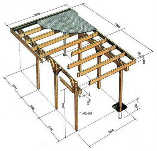 Проект деревянного односкатного навеса для машины
