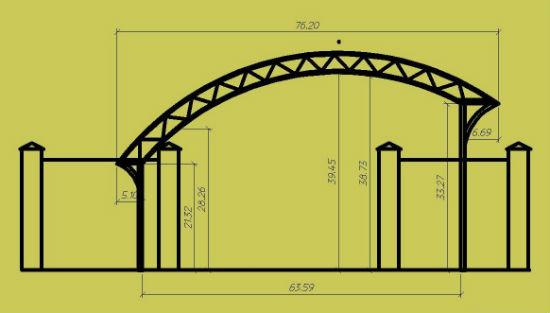 Идея установки навеса для машины между воротами