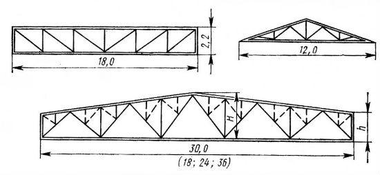 Примеры ферм для сооружения стропильной системы поликарбонатного навеса