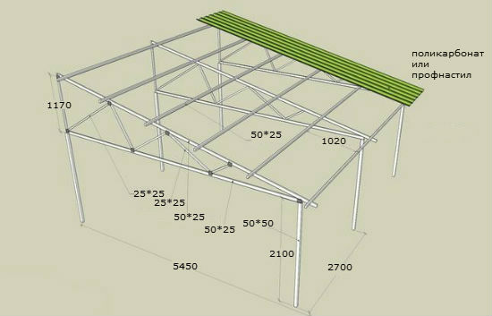 Пример устройства металлического навеса с поликарбонатной крышей для машины
