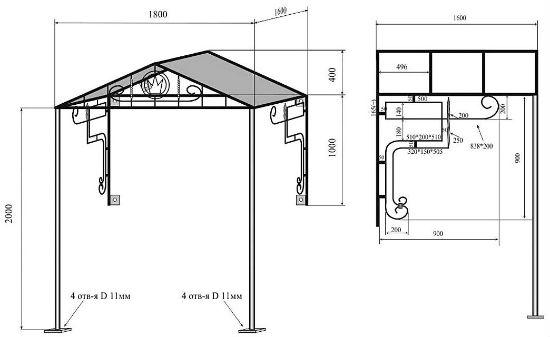 Проект двускатного навеса с ковкой и двускатной крышей из поликарбоната