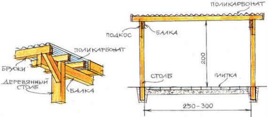 Проект деревянного навеса с крышей из поликарбоната
