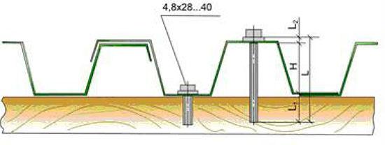 Соединение листов профнастила для строительства навеса под машину