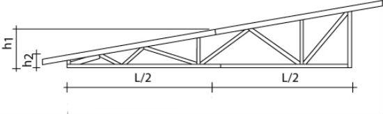 Схема с основными размерами фермы для сооружения поликарбонатного навеса