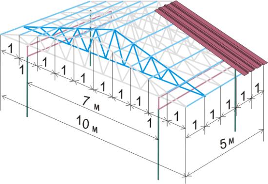 Расчет для строительства навеса треугольной формы