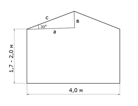 Расчет необходимых размеров для строительства двускатной теплицы из профтрубы