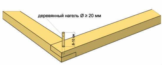 Крепление бруса при помощи нагеля для устройства фундамента теплицы