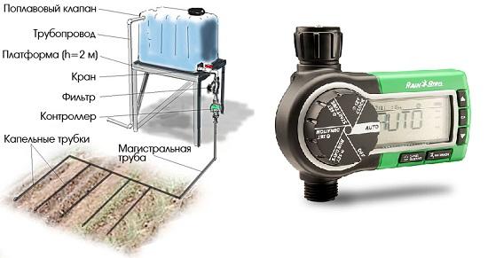 Оборудование для устройства полива растений в теплице