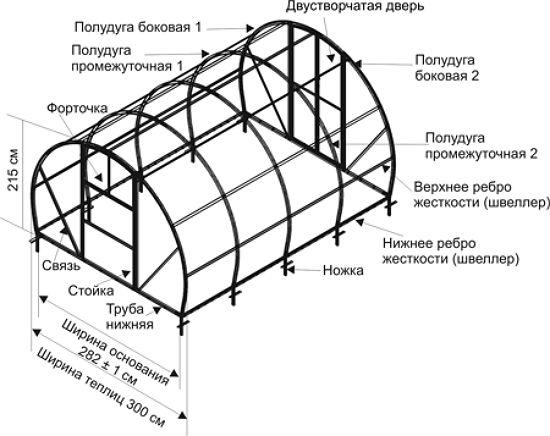 Проект типовой теплицы для расчета фундамента